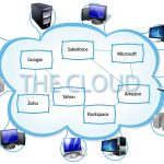 رایانش ابری Cloud Computing – شماره 1