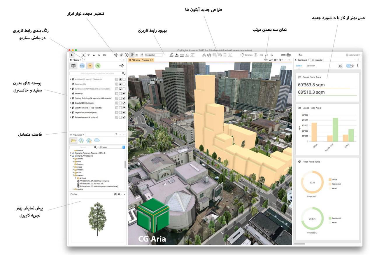 بررسی ویژگی های مهم سیتی انجین CityEngine