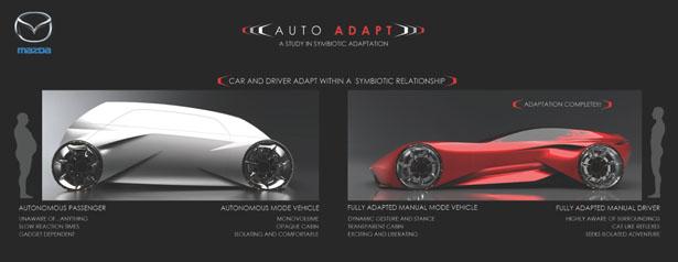 کانسپت Mazda Auto Adapt برای سال 2025