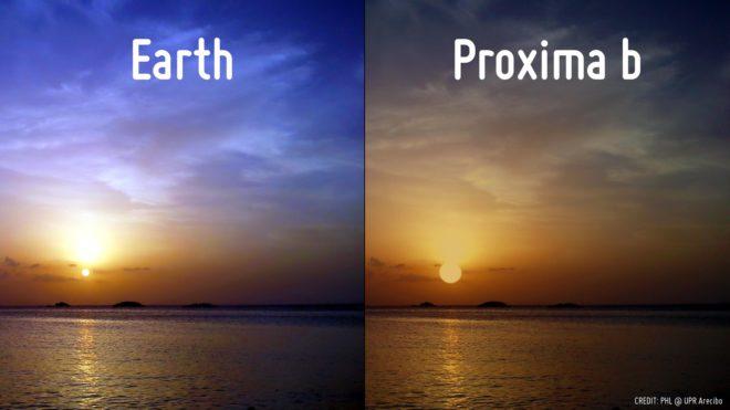 شبیه سازی غروب خورشید و تفاوت آن در زمین و پروکسیما بی